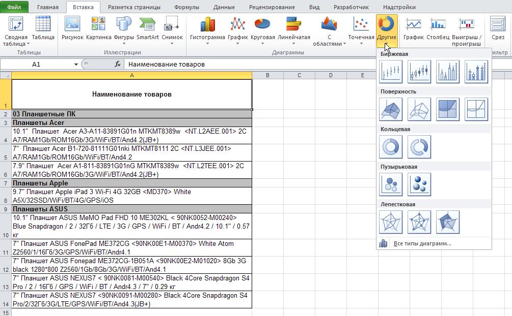 Excel: Лента - Вставка - Диаграммы - Другие