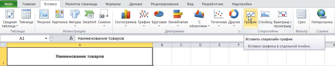 Excel: Лента - Вставка - Спарклайны - График